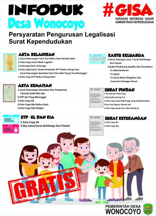 GERAKAN INDONESIA SADAR ADMINISTRASI KEPENDUDUKAN